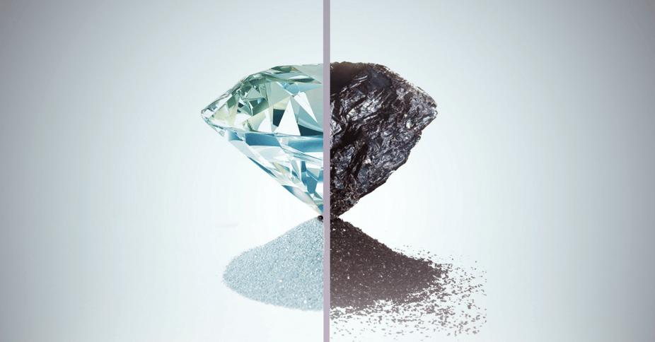 Identifying Lab Grown Diamonds | K. Rosengart