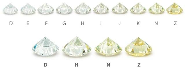 colore-diamante-investimento.jpg