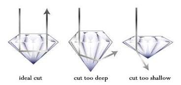 diamondcut2.jpg